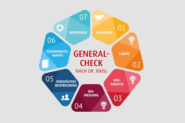 generalcheck
